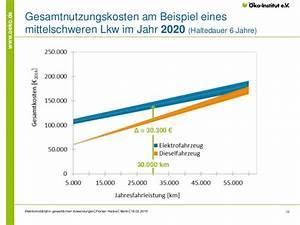 Conversion Kw Ch : wirtschaftlichkeit von elektromobilit t in gewerblichen anwendungen ~ Maxctalentgroup.com Avis de Voitures
