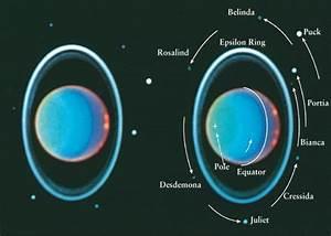 Image Gallery 13 Moons Neptune's
