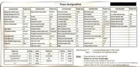 Mercedes Fuse Diagram Wiring