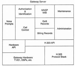 Learning Guide  How Does Voip Work