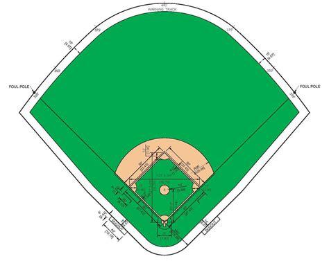 Baseball Diamond Template Natashamillerweb