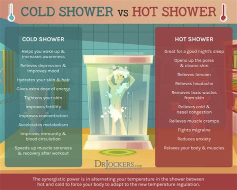 cold showers vs showers 3 surprising benefits of taking cold showers drjockers