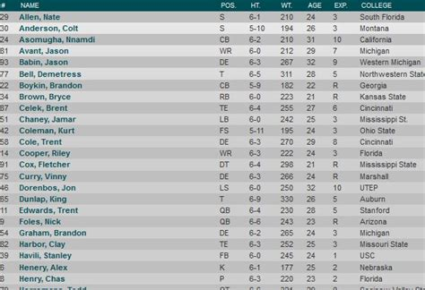2012 13 Nhl Standings by What Is Investment Banking Chicago Blackhawks Schedule