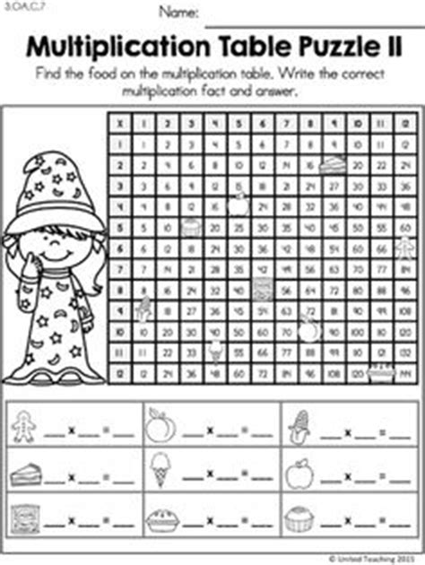 multiplication tables interactive games math wizards multiplication 7 times tables the o 39 jays