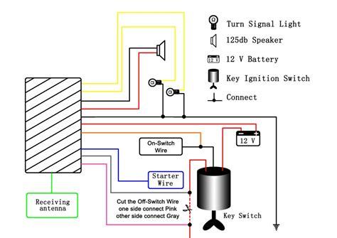 International Paystar Engine Wiring Diagram