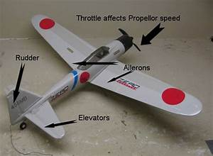 A Look At The Parts And Components Of An Rc Airplane