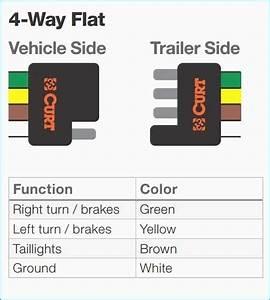4 Way Trailer Connector