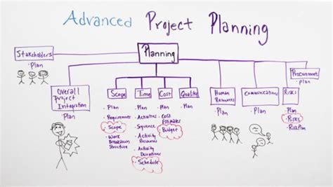 Advanced Project Planning Projectmanagercom