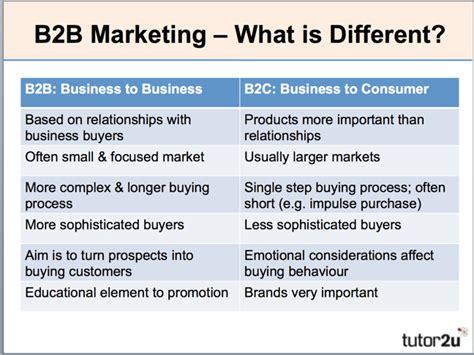 b2b marketing b2b business to business marketing business tutor2u