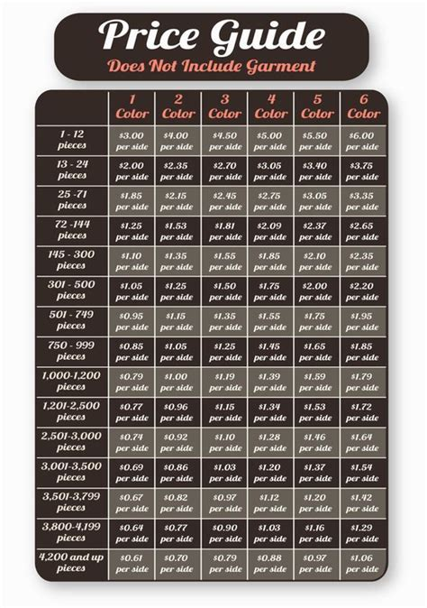 pricing screen printing price guide raygun printing