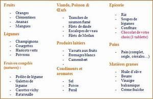 Listes De Courses : regime dukan liste de course paperblog ~ Nature-et-papiers.com Idées de Décoration