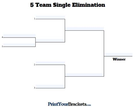 Tournament Bracket Editable Template by Fillable Seeded 5 Team Tournament Bracket Editable Bracket