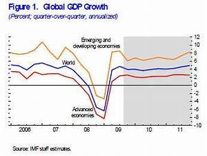 IMF World Economic Outlook (WEO) Update -- A Policy-Driven ...