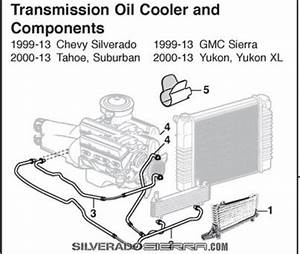 Silveradosierra Com  U2022 Cannot Find A 2009 4spd Trans Cooler