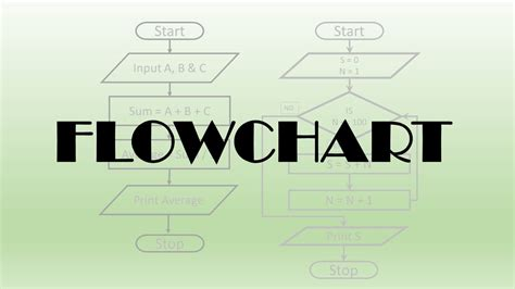 What Is Flowchart? (urdu/hindi) Calendar Of Religious Festivals Timetable For Yellow Buses Bournemouth Quarterly Results Xcode Us Holidays 2019 Lawn Care Gender Prediction Literary Facts