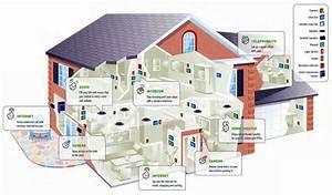 Homee Smart Home : casa inteligente aico integraci n ~ Lizthompson.info Haus und Dekorationen