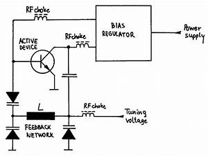 Wide band low noise microwave vco uydudoktoru for Vco circuit design