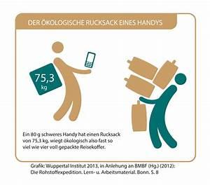ökologischer Rucksack Berechnen : kologischer rucksack verbraucherzentrale nrw ~ Themetempest.com Abrechnung