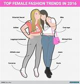 Study done for teen clothing