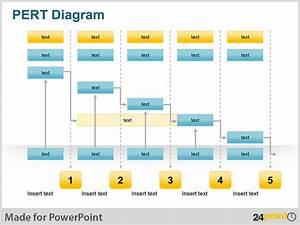 7   Best Pert Chart Template Excel