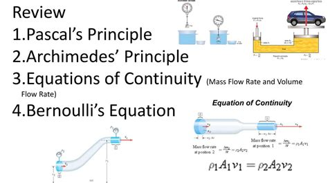 apply torricellis equation  solve problem