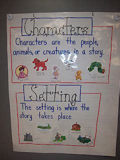 prek large group literacy images kindergarten