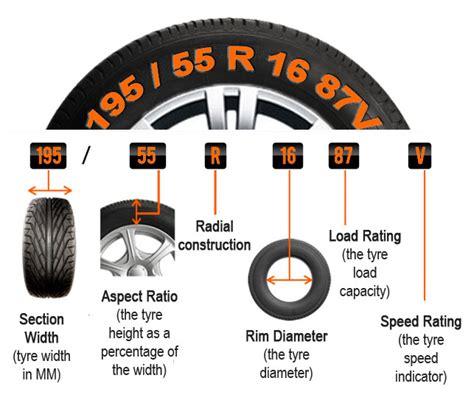 Bridgestone Tubeless Passenger Car Tyre