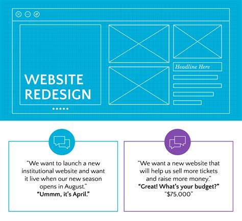 So You Want To Launch A New Institutional Website? Read