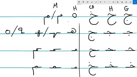 lettere alfabeto arabo lettere alfabeto arabo