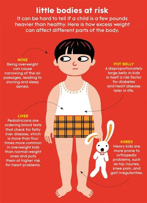 child   obesity danger zone parents