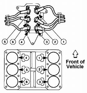 Ford F 150 Coil Wiring Diagram
