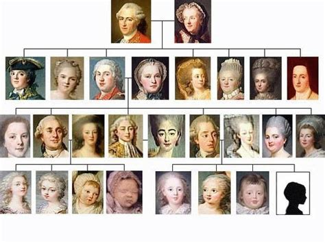jean nocret louis xiv and the royal family family tree madame royale interior design french style