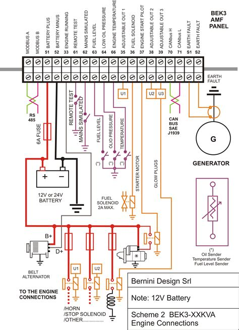 auto mains failure control panel genset controller