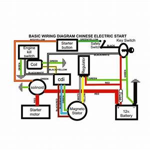 Full Wiring Harness Loom 150  200  250  300cc Atv Quad Buggy Electric Start Engines