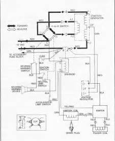 similiar ezgo gas golf cart wiring diagram keywords club wiring diagram on 1987 club car wiring diagram submited images