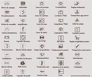 Simbolos De Mantenimiento De Bmw
