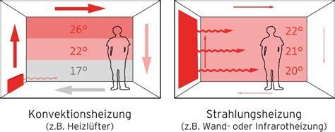 Vor Und Nachteile Fußbodenheizung by Faktencheck Vor Und Nachteile Infrarotheizungen