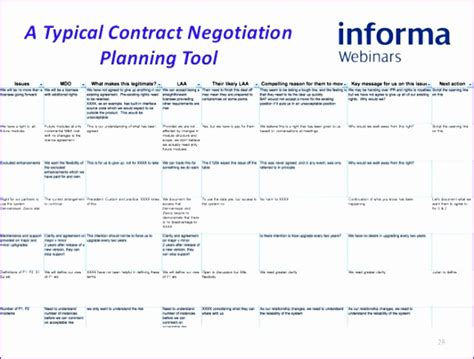 contract negotiation template 6 event planning checklist template excel exceltemplates exceltemplates