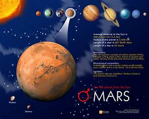 Solar System Planets Mars - Bing images