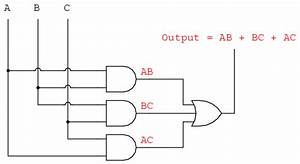 Converting Truth Tables Into Boolean Expressions