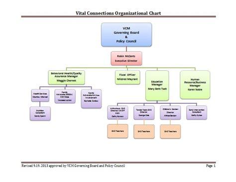 free organizational chart template 40 free organizational chart templates word excel powerpoint free template downloads