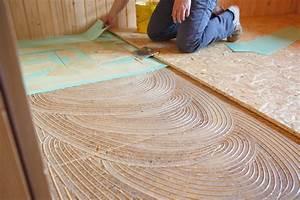 Schiefen Holzboden Ausgleichen : boden ausgleichen f r das verlegen von laminat so geht 39 s ~ A.2002-acura-tl-radio.info Haus und Dekorationen