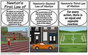 Newton's Laws of Motion Storyboard by pokemasterluke