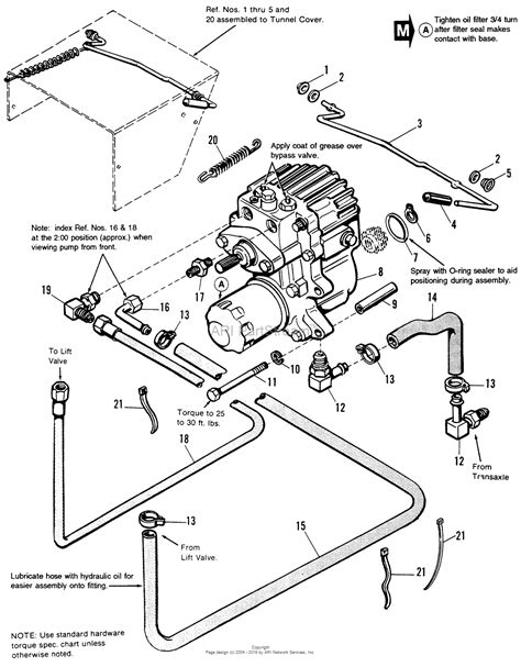 Simplicity Starter Solenoid Wiring Diagram by Wiring Diagram For Simplicity Mower Wiring
