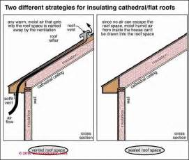 Insulating Cathedral Ceilings With Spray Foam by Roofs Dense Packed Insulated Cathedral Ceilings Amp Un