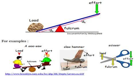 Manusia Pembelajar Akan Mengajar Dengan Hati Oktober 2012