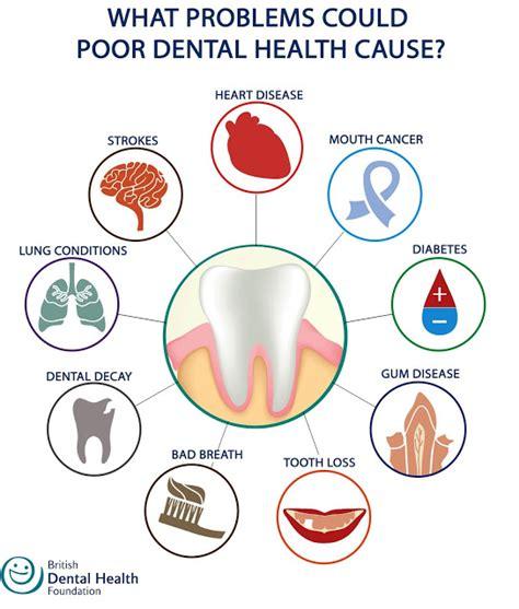 promocion  prevencion en salud bucal parte