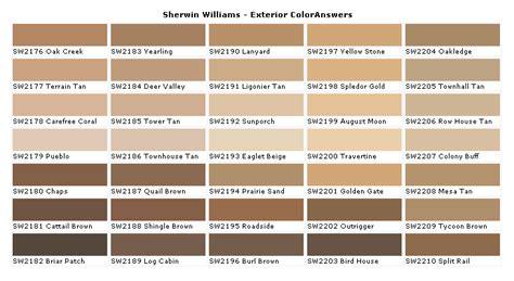 sherwin williams paints sherwin williams colors