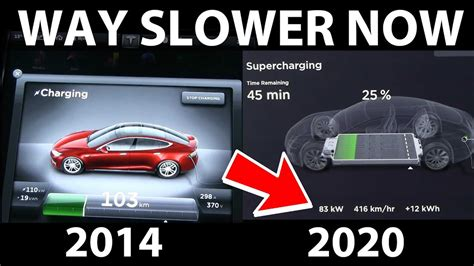 Download Energy Consumption Tesla 3 Kwh 100Km Background