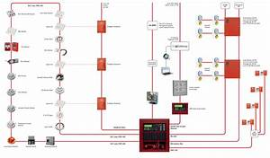 Honeywell Fire Alarm System Wiring Diagram